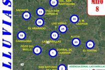 Registro de lluvias en nuestra región