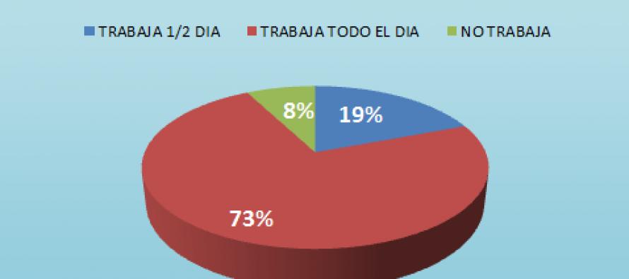 Modalidad de Trabajo de los comercios asociados al CeCIP para los feriados