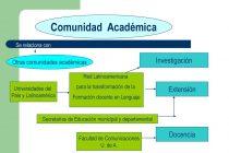Encuentro de la Red Latinoamericana para la Transformación Docente en Lenguaje