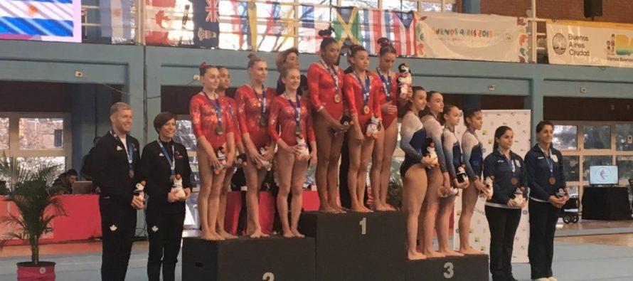 Torneo Panamericano de Gimnasia Artística