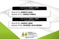 Hilda Beinotti y Jorge Fuentes, ganadores del sorteo de Viviendas Vicoop