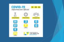 Se confirmaron dos casos positivos de covid-19 en Las Varillas