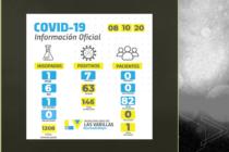 Covid: siete nuevos casos positivos en Las Varillas