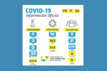 Dieciséis nuevos casos positivos de covid-19 en el último parte municipal