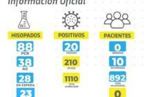 Covid 19: Otros 20 casos positivos en las últimas 24 horas en Las Varillas