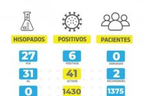 Seis positivos por coronavirus en las últimas 24 horas