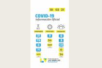 Nueve positivos de covid en Las Varillas. según el último reporte