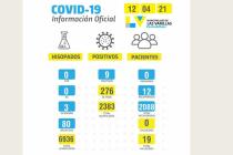 Nueve casos positivos de coronavirus en las últimas 24 horas