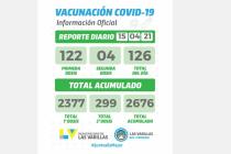 Vacunación  covid en Las Varillas